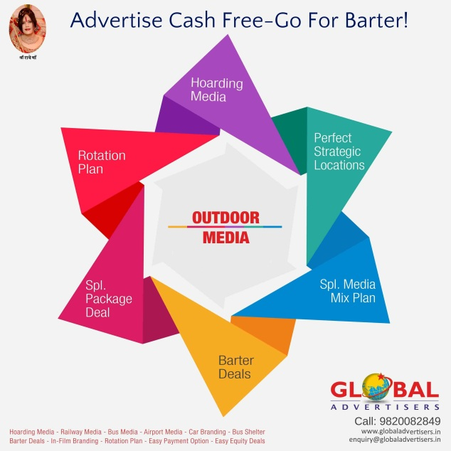 Global Advertisers- OOH Media Advertising in Mumbai